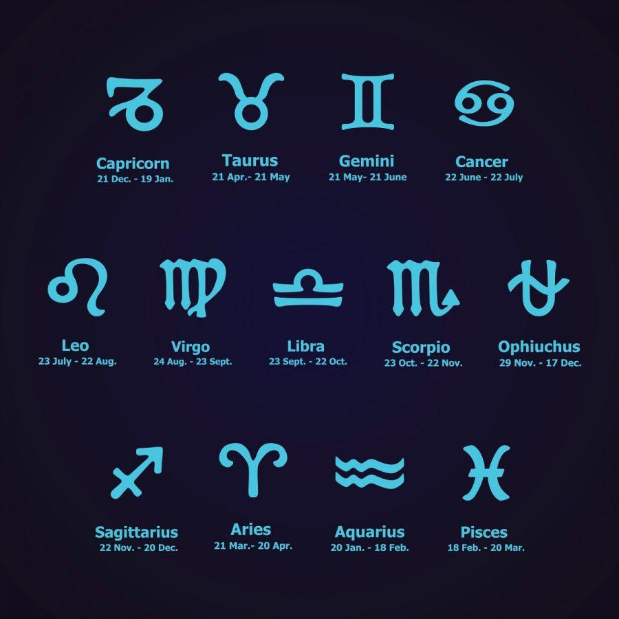 March 2021 Horoscopes